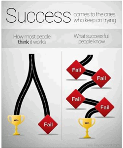 Success-Try-Fail-Try-Fail